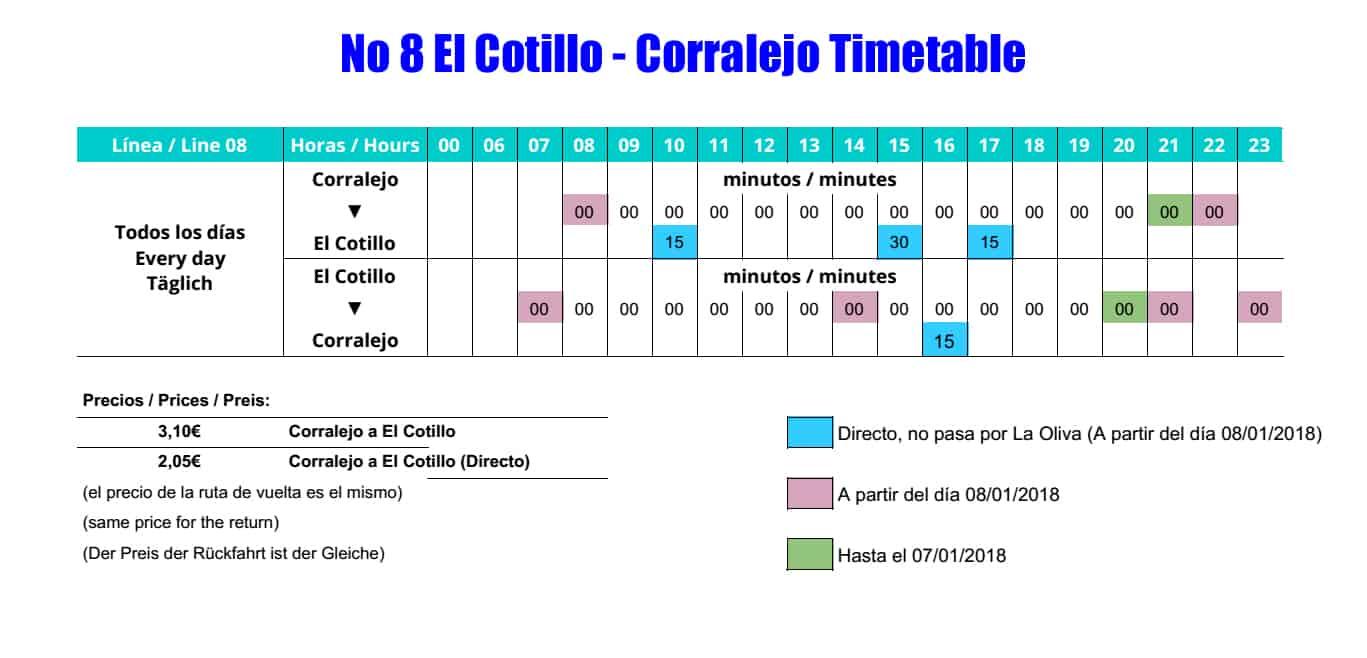 El Cotillo to Corralejo bus timetable